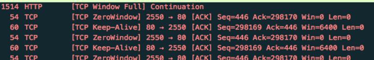TCP-Zero-Window-Performance-Vision.png